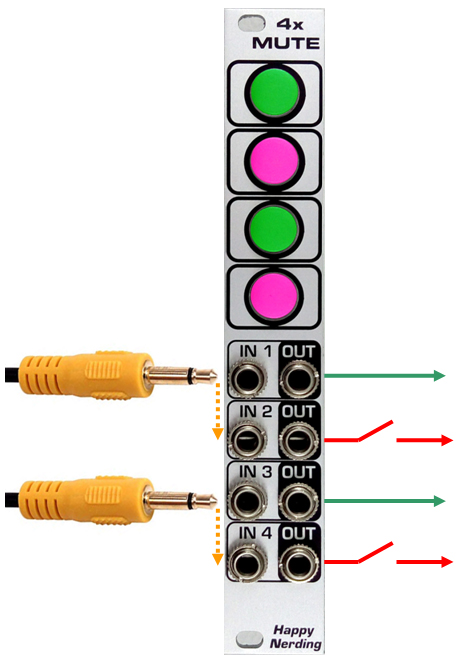 4x MUTE_routing